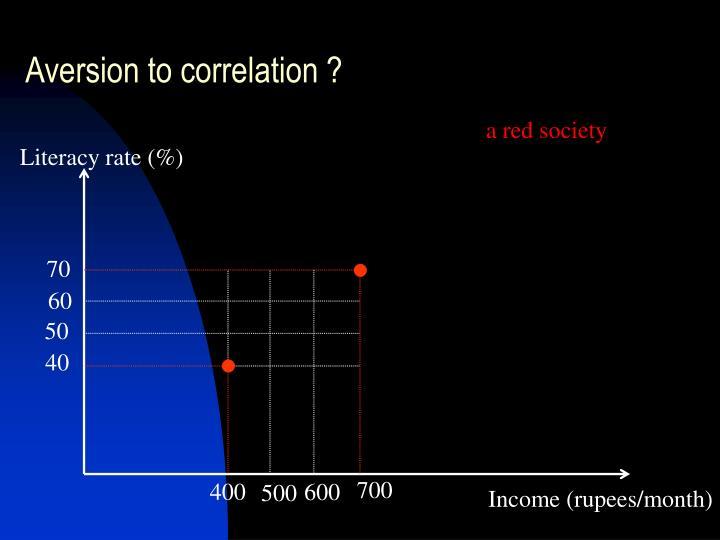 Aversion to correlation ?