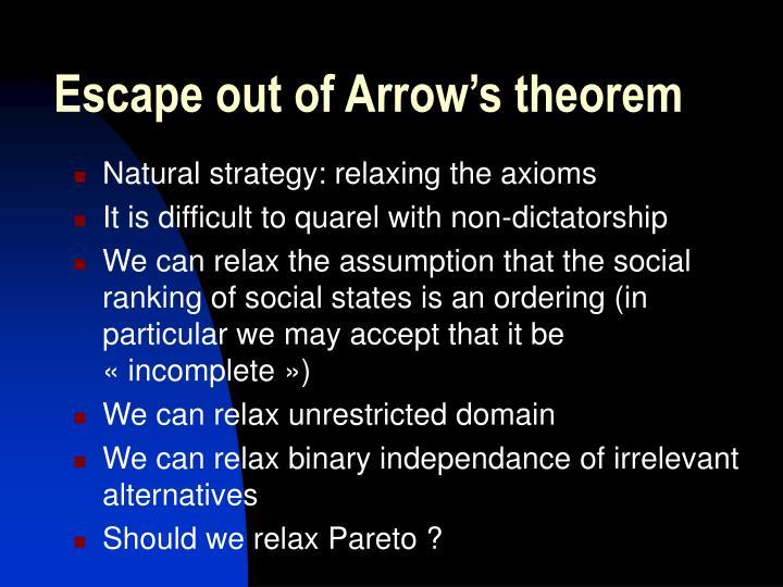 Escape out of Arrow's theorem