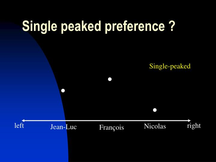 Single peaked preference ?