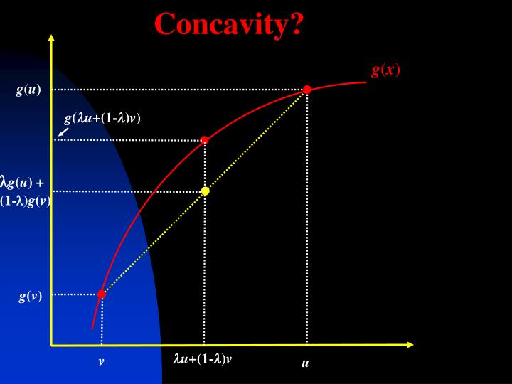 Concavity?