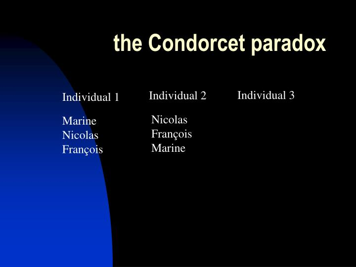 the Condorcet paradox