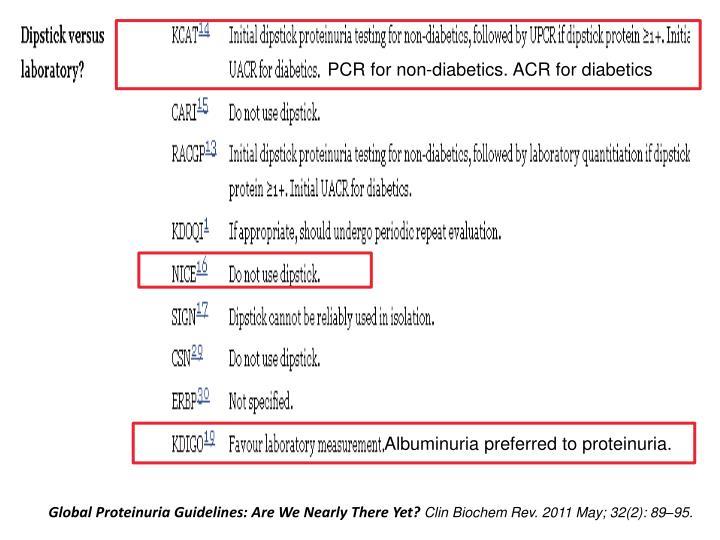 PCR for non-diabetics. ACR for diabetics
