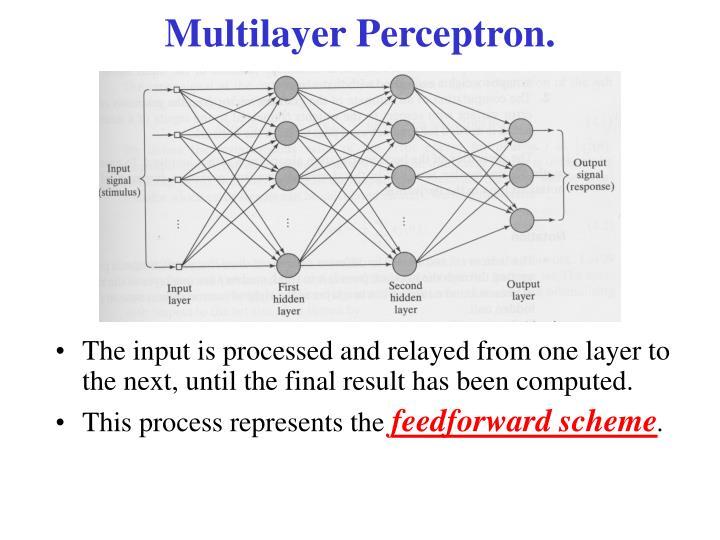 Multilayer Perceptron.