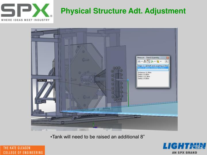 Physical Structure Adt. Adjustment