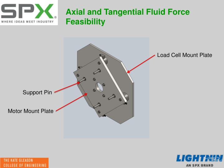 Axial and Tangential Fluid Force Feasibility