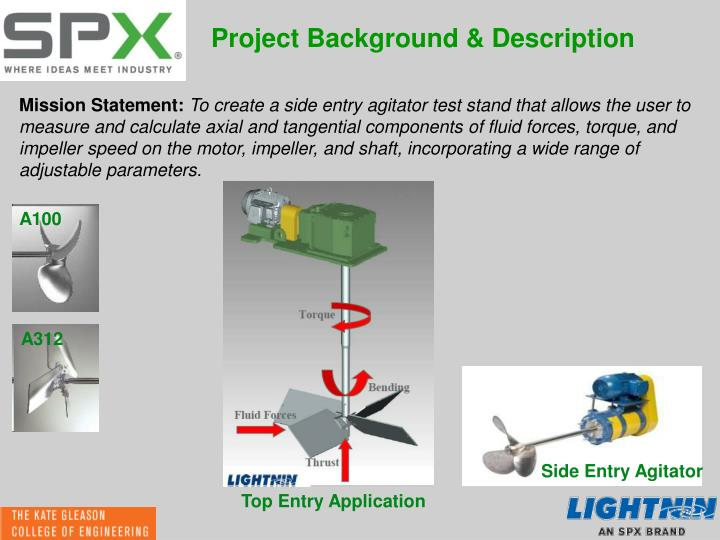 Project Background & Description