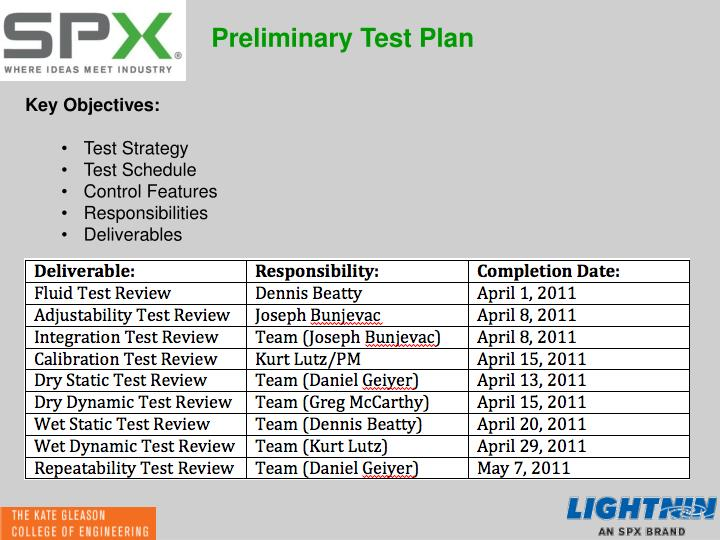 Preliminary Test Plan