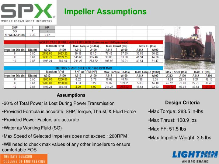 Impeller Assumptions