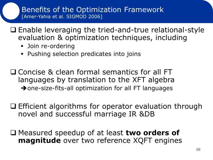 Benefits of the Optimization Framework