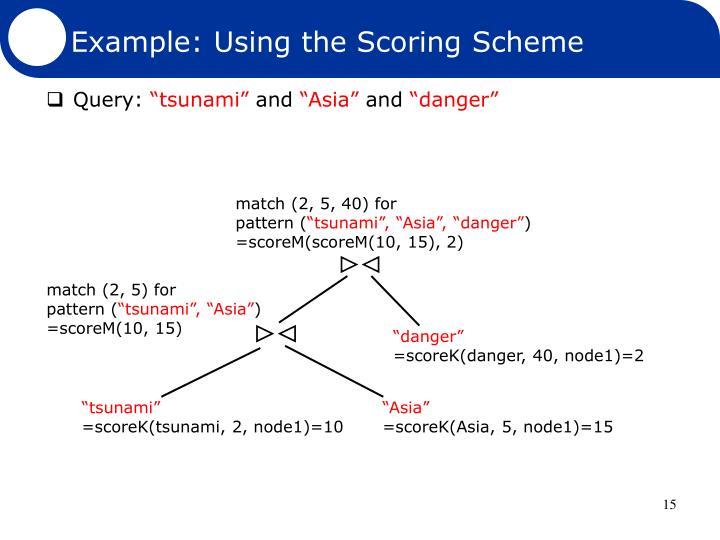 Example: Using the Scoring Scheme