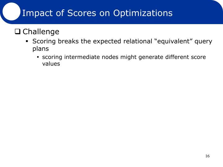 Impact of Scores on Optimizations