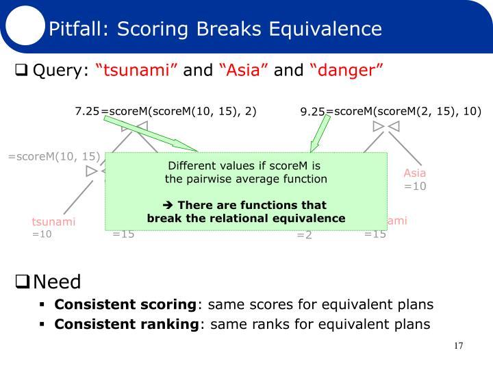=scoreM(scoreM(10, 15), 2)