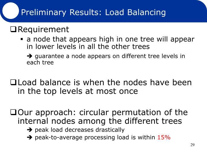 Preliminary Results: Load Balancing
