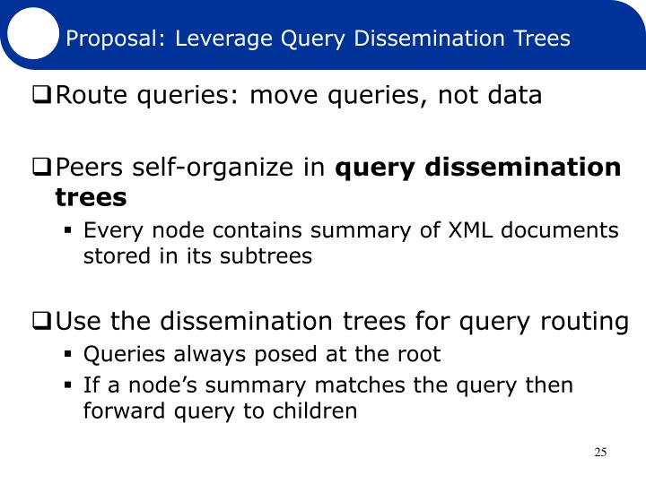 Proposal: Leverage Query Dissemination Trees
