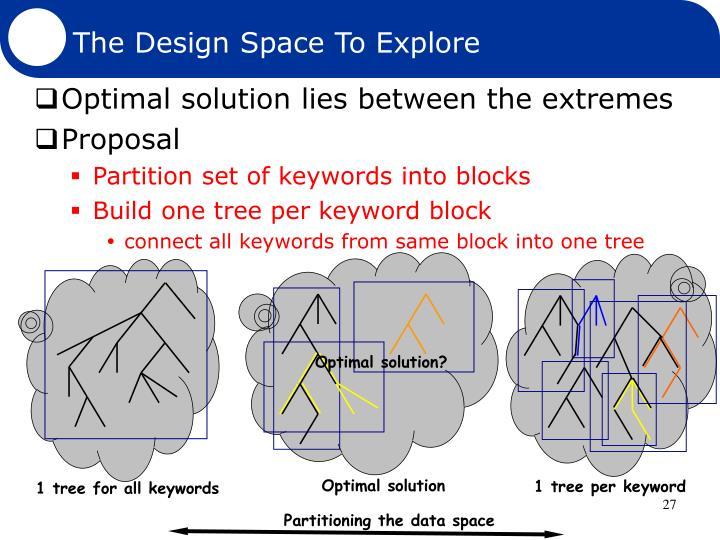 The Design Space To Explore