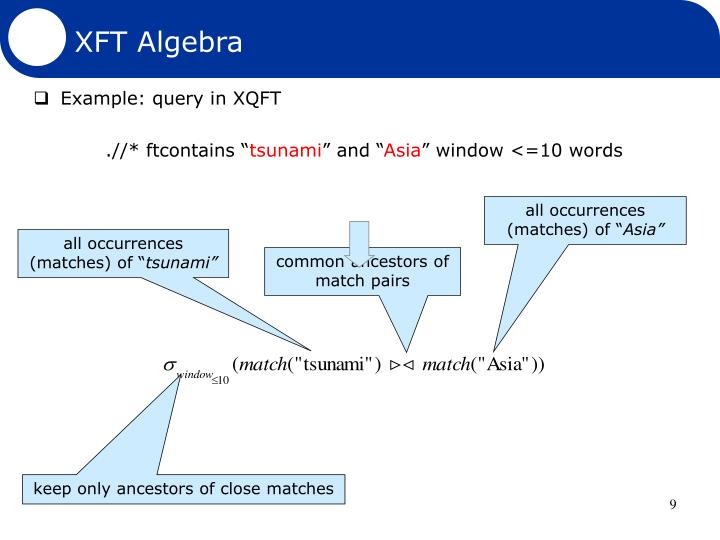 XFT Algebra