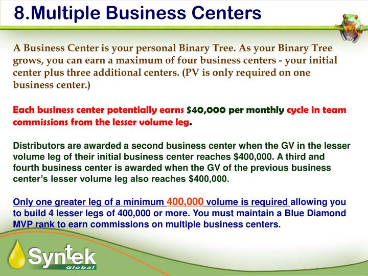 8.Multiple Business Centers