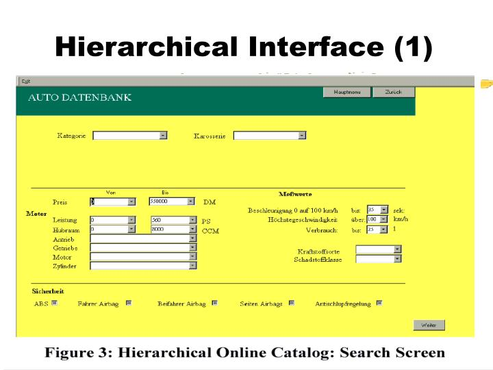 Hierarchical Interface (1)
