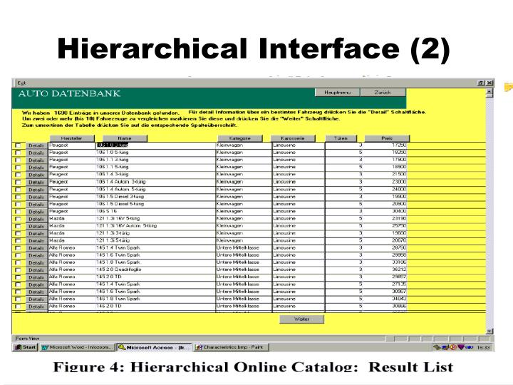 Hierarchical Interface (2)