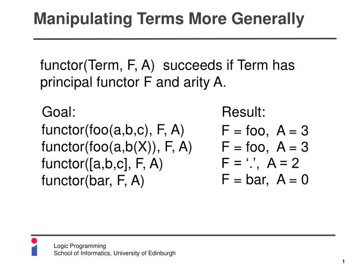Manipulating terms more generally