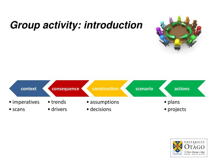 Group activity: introduction