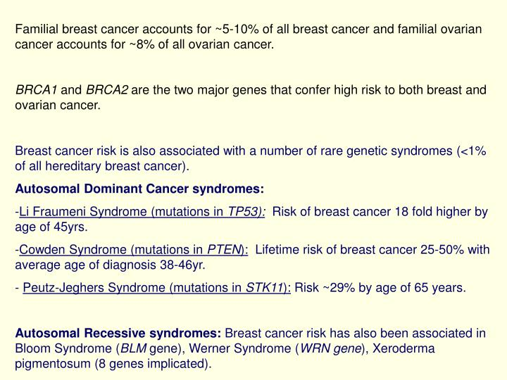 Familial breast cancer accounts for ~5-10% of all breast cancer and familial ovarian cancer accounts...