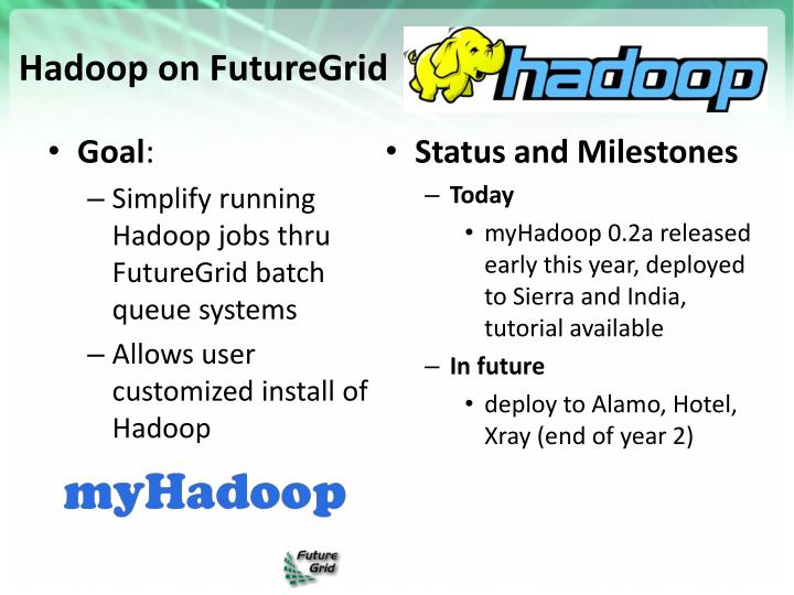 Hadoop on FutureGrid