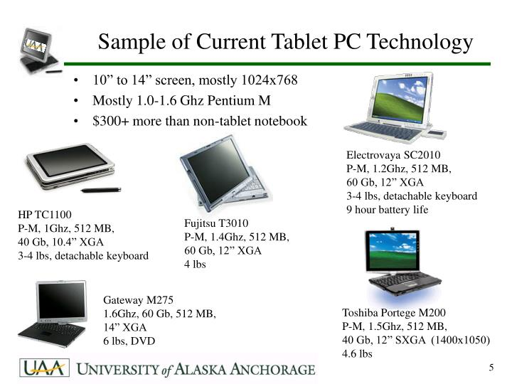 Sample of Current Tablet PC Technology