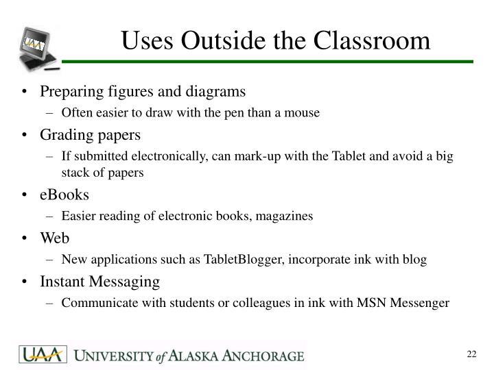 Uses Outside the Classroom