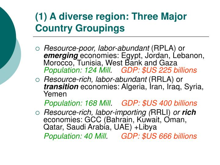 (1) A diverse region: Three Major Country Groupings