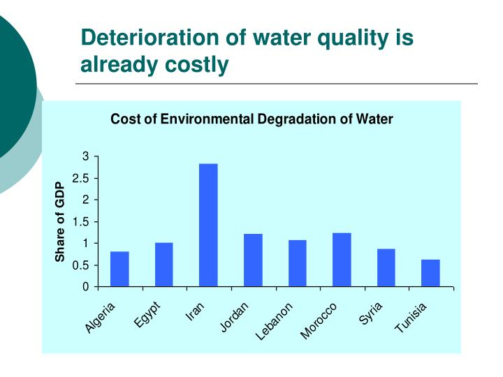 Deterioration of water quality is already costly