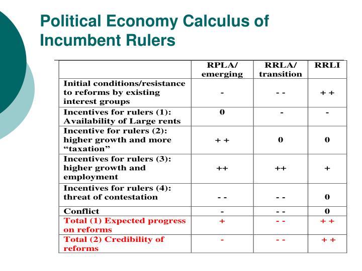 Political Economy Calculus of Incumbent Rulers