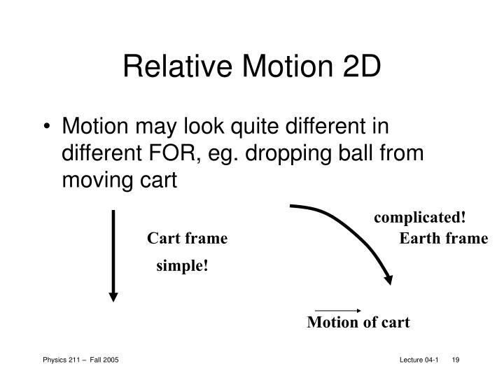 Relative Motion 2D