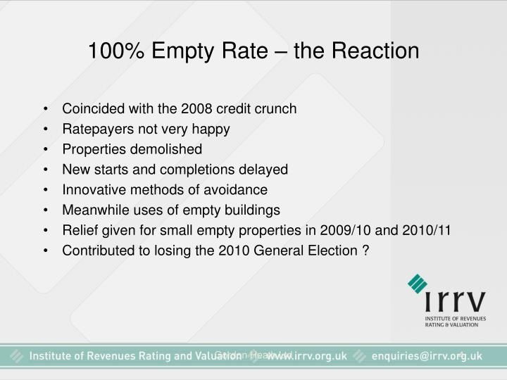 100% Empty Rate – the Reaction