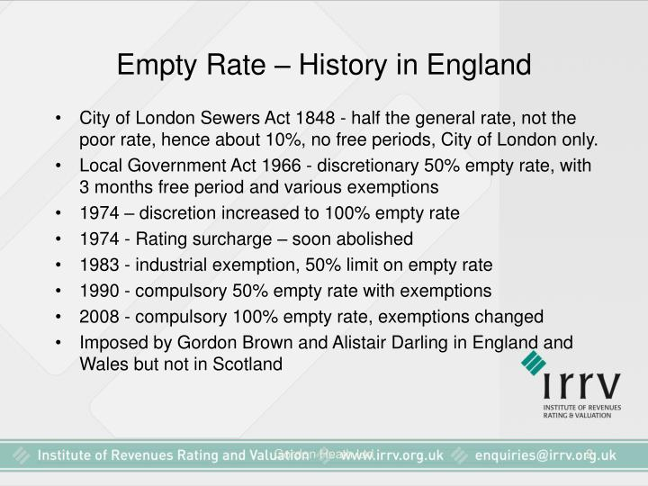 Empty Rate – History in England