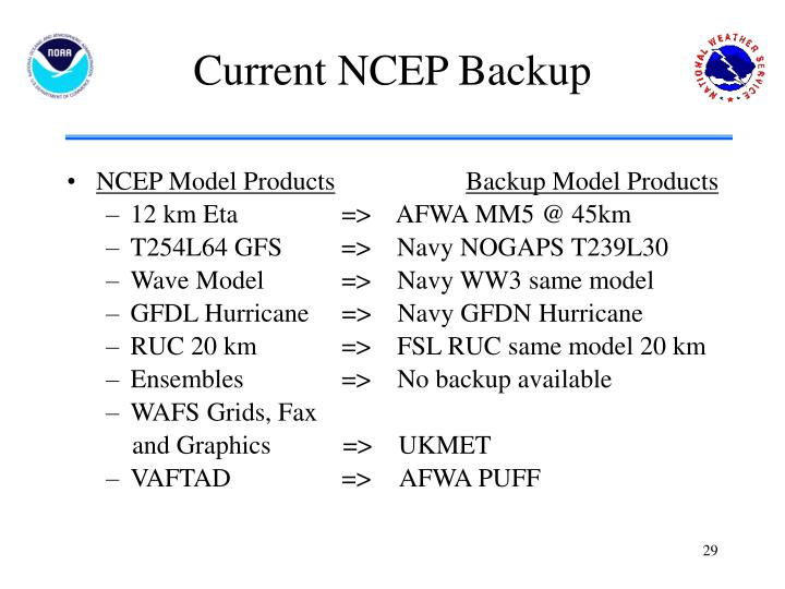Current NCEP Backup