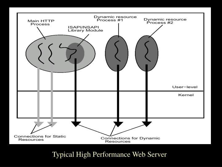 Typical High Performance Web Server