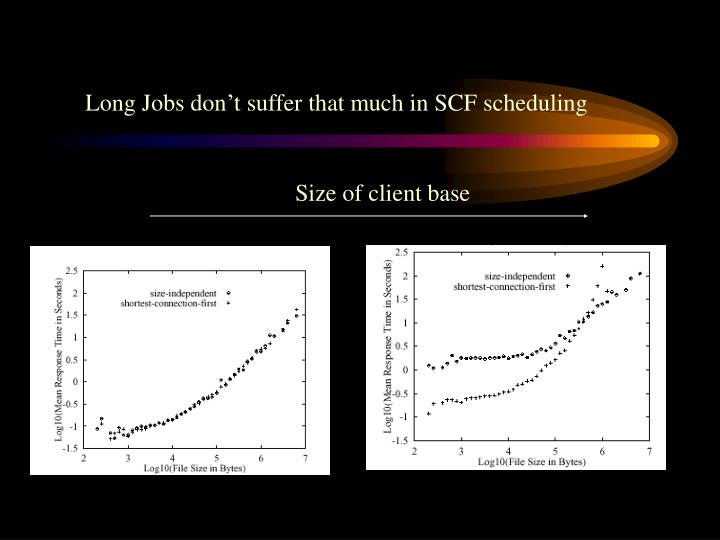 Long Jobs don't suffer that much in SCF scheduling