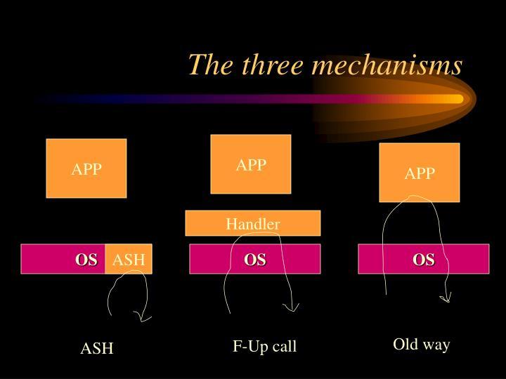 The three mechanisms