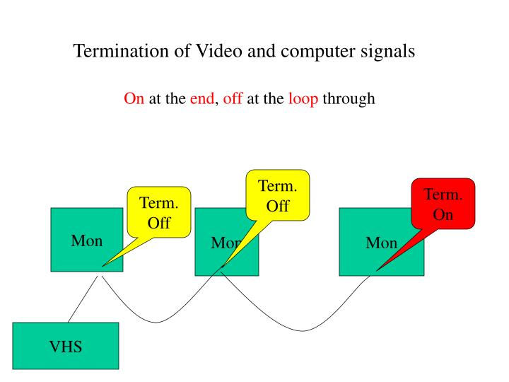 Termination of Video and computer signals