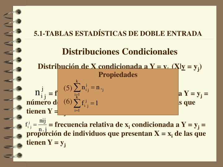 Distribuciones Condicionales