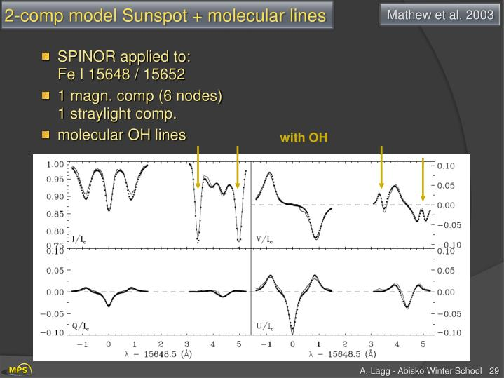 2-comp model Sunspot + molecular lines