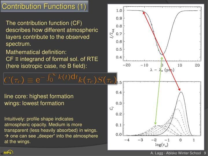 Contribution Functions (1)
