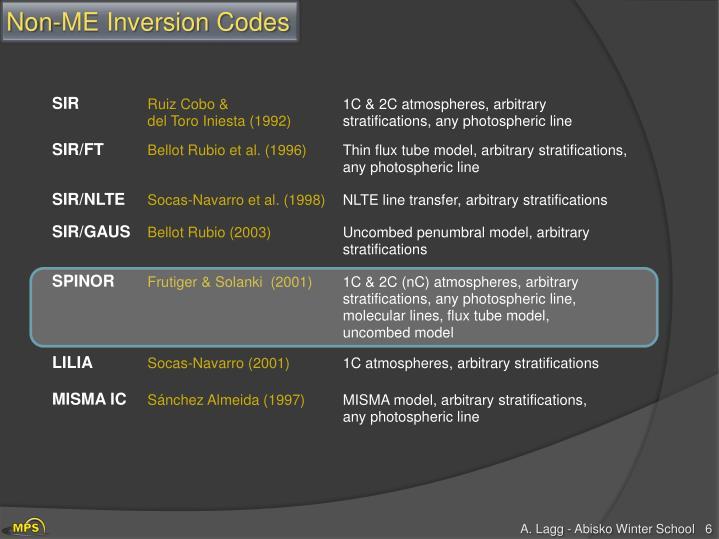 Non-ME Inversion