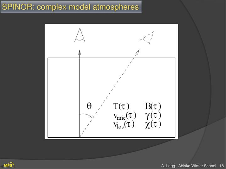 SPINOR: complex model atmospheres