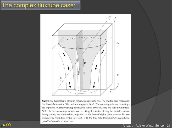 The complex fluxtube case: