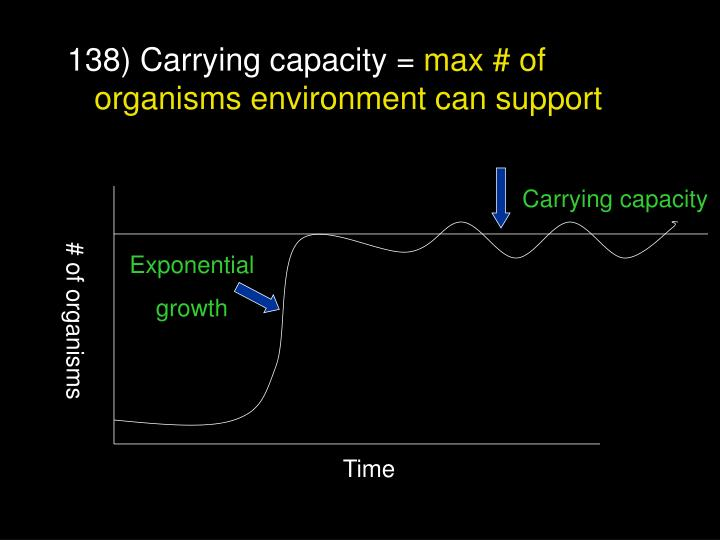 138) Carrying capacity =