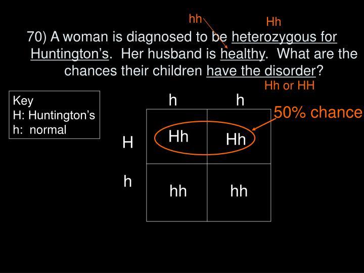 h             h