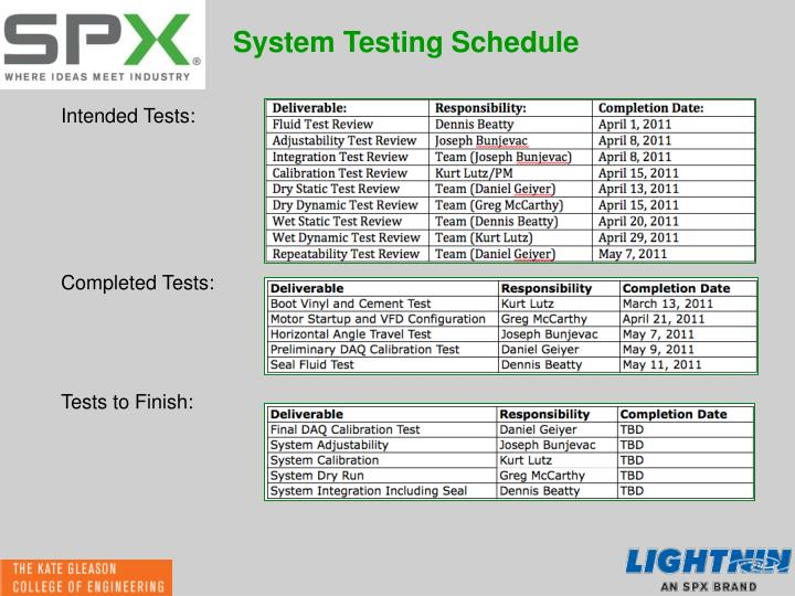 System Testing Schedule