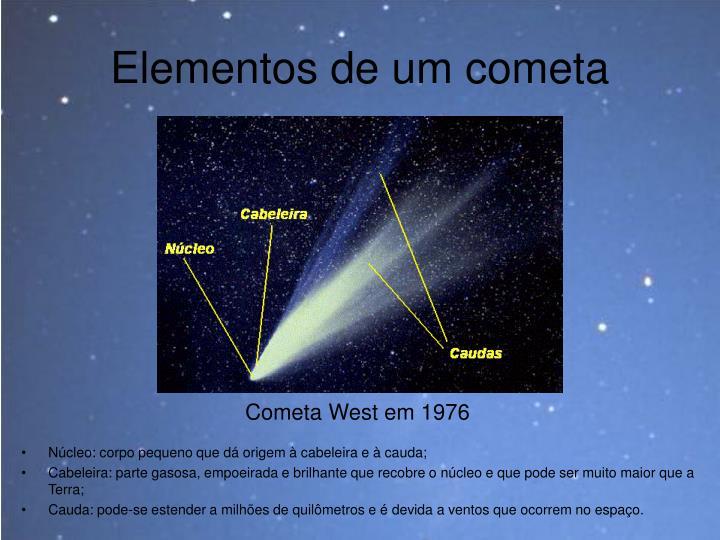 Elementos de um cometa